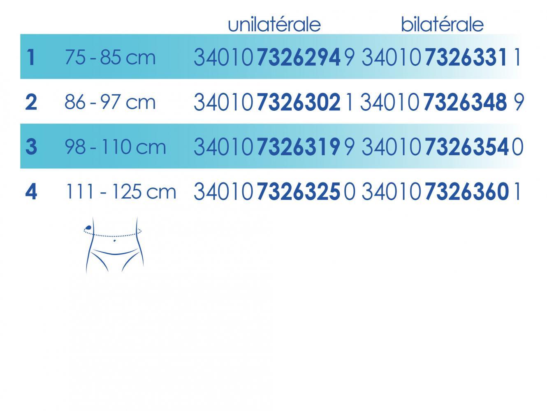 Size ORTELHERN